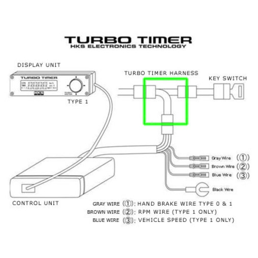 HKS Turbo Timer Harness MT-1 : Mitsubishi 3000GT, Eclipse, Pajero... (plug & play)