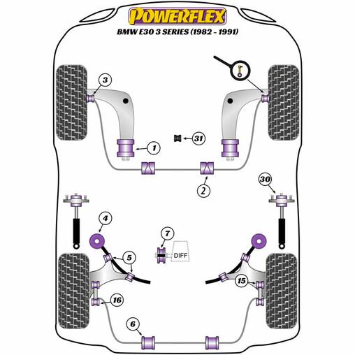 Powerflex PFF5-302-20BLK Bushes