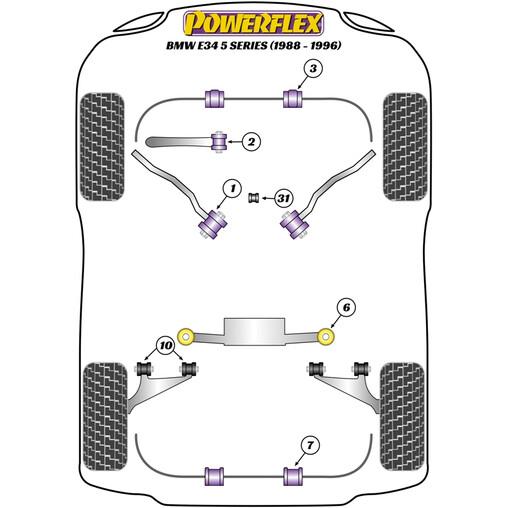 Powerflex Bushes PFR5-504-165