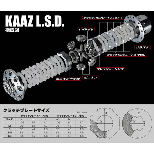 Kaaz Limited Slip Differential for Mazda RX-7 FD