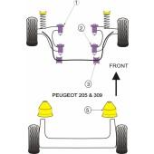 Silentblocs Powerflex pour Peugeot 205
